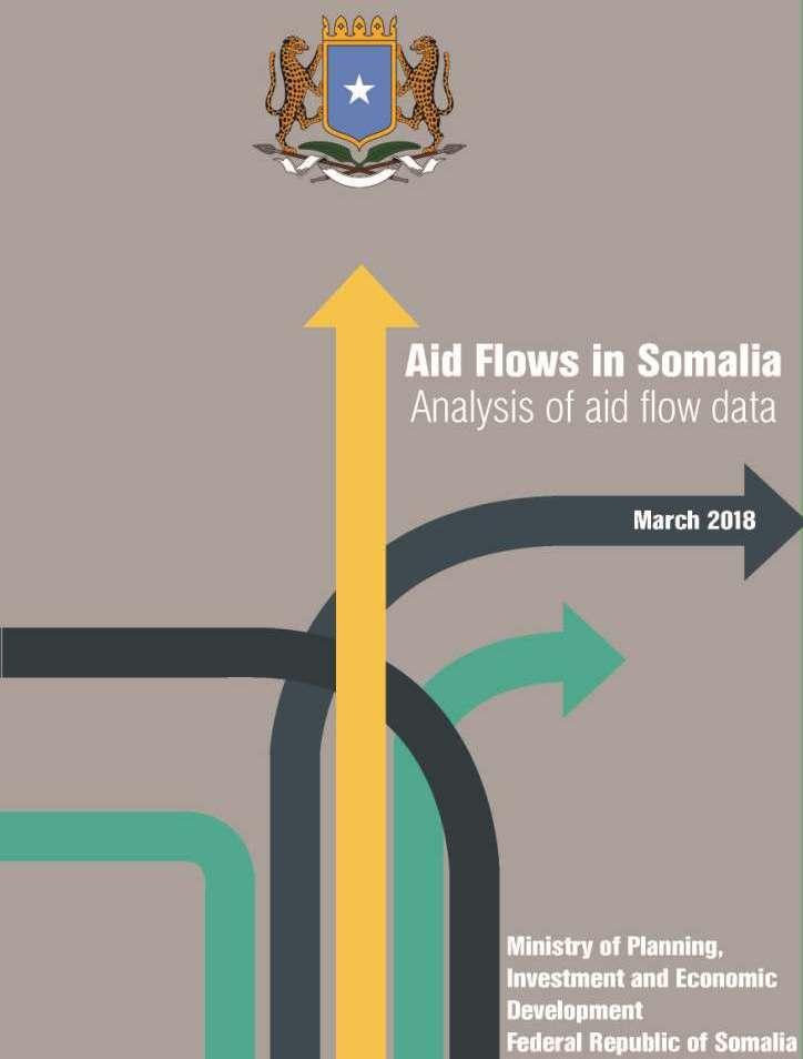 Aid Flows in Somalia: Analysis of aid flow data