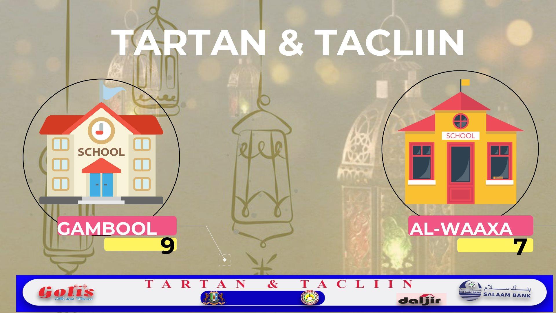 Warbixinta Tartan & Tacliin: Habeenkii 11aad, iyo Dugsiyadii xalay fooda isdaray (daawo)